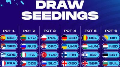 Srbija je u prvom šeširu na žrebu za Evropsko prvenstvo 2022. godine!